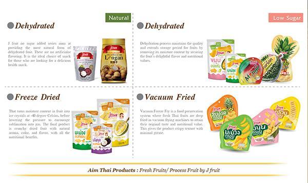 Shop bánh kẹo Thái Lan